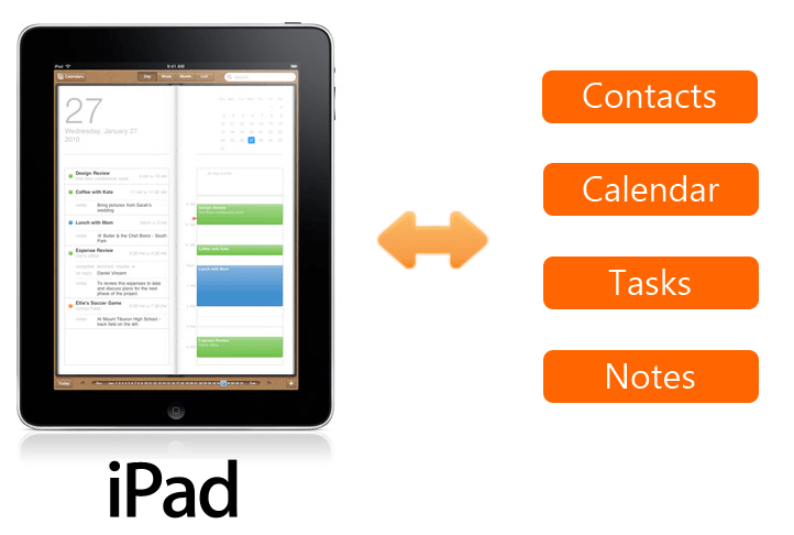 how to set up ipad to sync google contacts