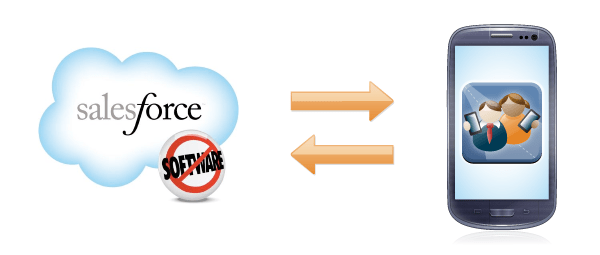 DejaOffice for Android Syncs with Salesforce