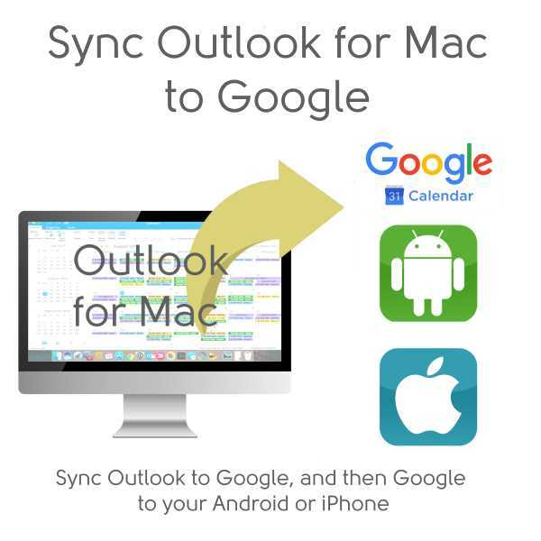 Sync Outlook for Mac with Google