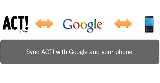 Sync ACT! to Google to phones