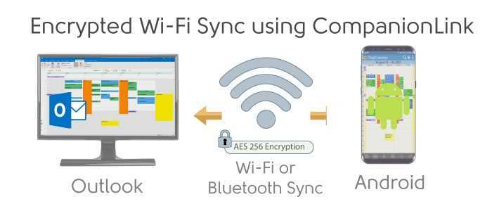 Sync Outlook with Pixel using Encrypted Wi-Fi